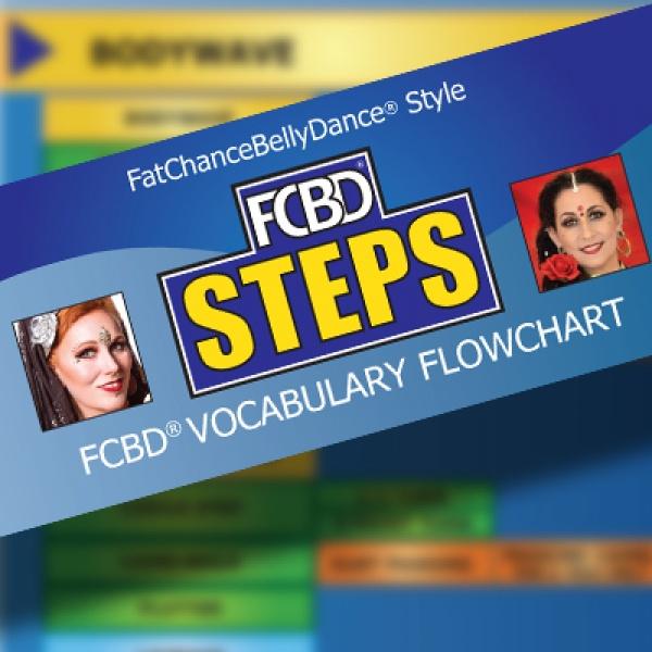 FCBD_Flowchart